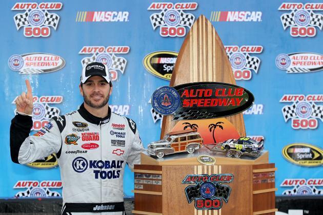 Fantasy NASCAR Picks for Sprint Cup Series at California