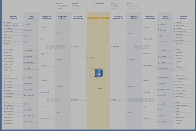 NCAA Tournament Bracket Filled out Using Facebook Team Mentions