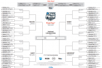 Get Your Printable March Madness Bracket Here