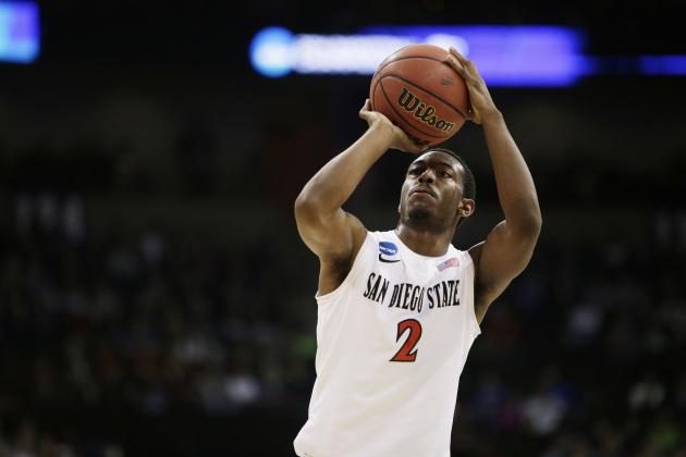 San Diego State vs. North Dakota State: Score, Twitter Reaction and More