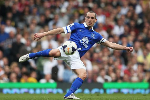 Leon Osman Injury: Updates on Everton Star's Head and Return