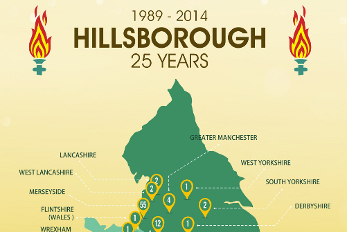 Hillsborough: A National Tragedy