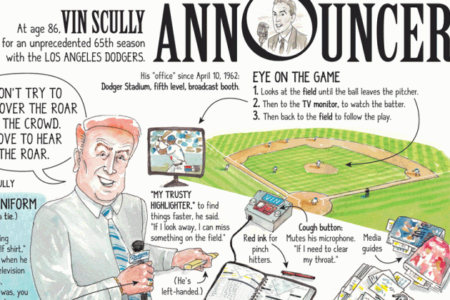 Going to Work with the Ultimate Dodger, Vin Scully