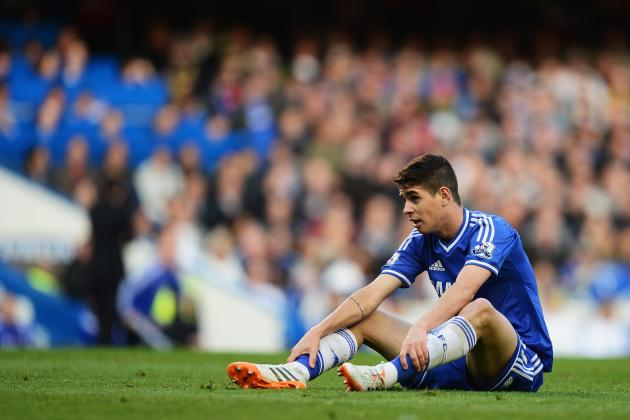 Oscar Injury: Updates on Chelsea Star's Hip and Return
