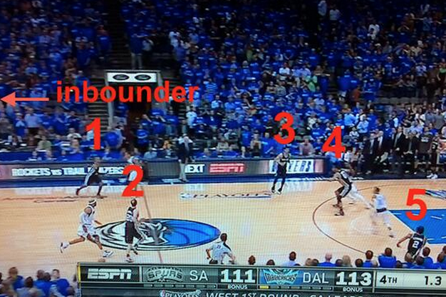 San Antonio Spurs Had 6 Players on Court for Crucial Play vs. Dallas Mavericks
