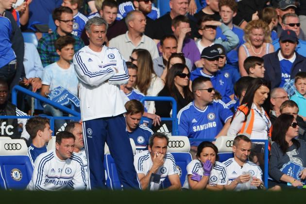 Chelsea vs. Norwich: Post-Match Reaction from Jose Mourinho and Neil Adams