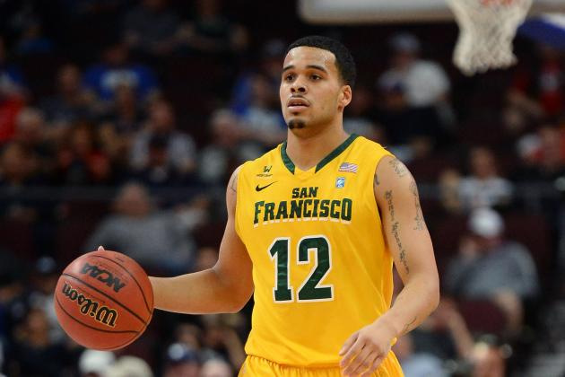 USF Guard Avry Holmes Transferring to Clemson