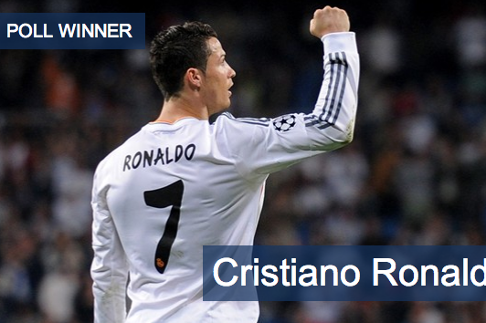 CR7 Wins UEFA 'Greatest UCL Forward Ever' Poll