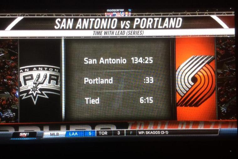 Graphic Reveals San Antonio Spurs' Dominance over Portland Trail Blazers