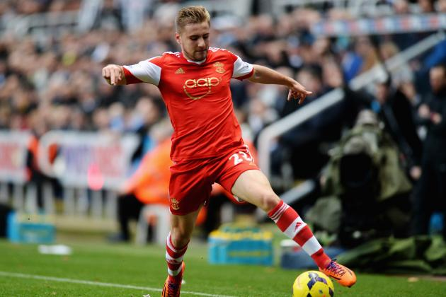 Why Manchester United's Move for Luke Shaw Makes Sense