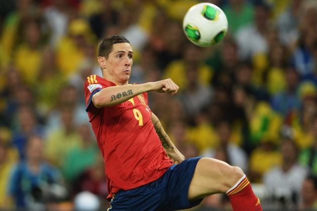 Twitter Reaction to Spain's World Cup Squad Announcement