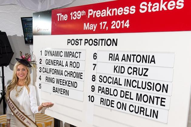 Preakness 2014 Contenders: Race-Day Overview for Entire Field and Undercard
