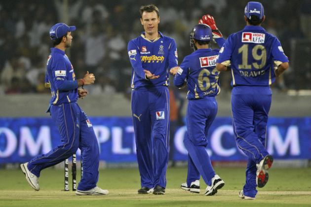 Rajasthan vs. Mumbai, IPL 2014: Date, Time, Live Stream, TV Info and Preview