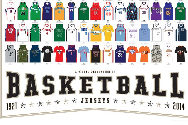 Visual Compendium of Basketball Jerseys Shows off 165 Uniforms