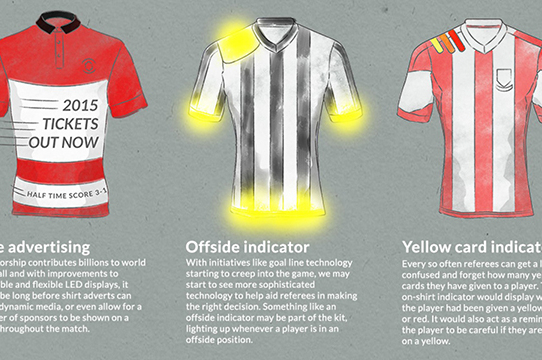 Introducing the Football Kits of the Future