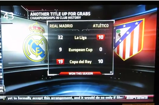 ESPN Anchor's Epic UEFA Soccer Fail