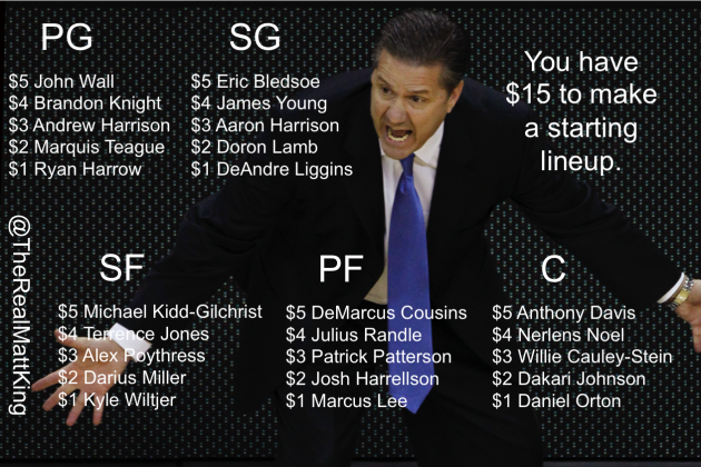 Pick Your $15 All-Time John Calipari Kentucky Team