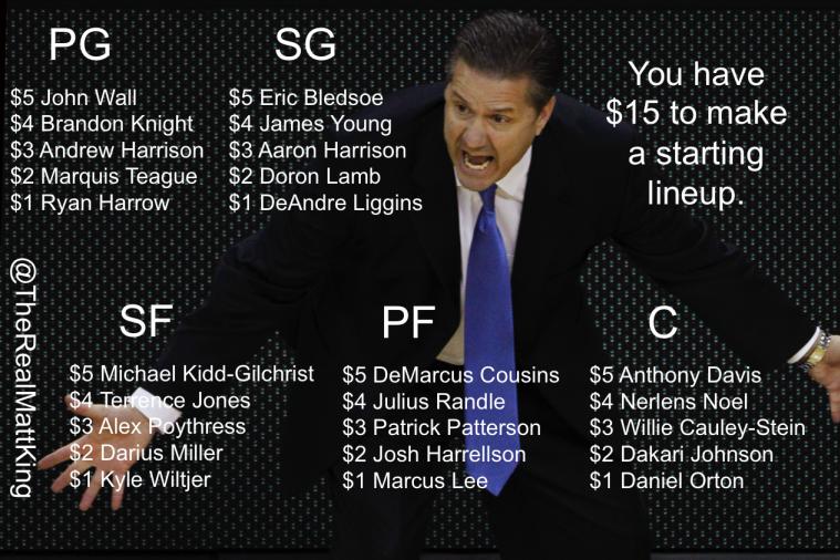 Pick Your $15 All-Time John Calipari Kentucky Team
