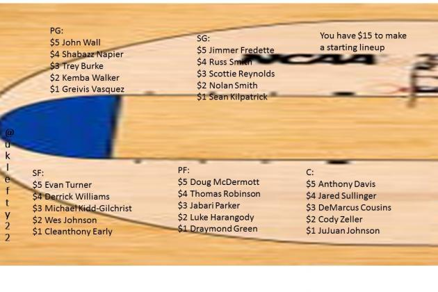 Pick Your $15 All-College Basketball Team of 5 Years