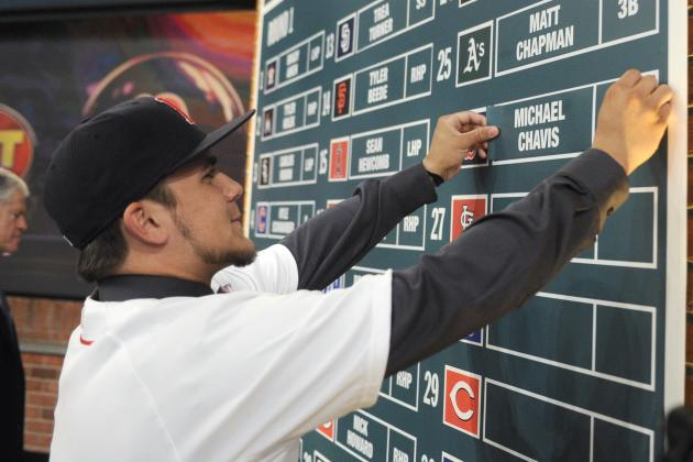 MLB Draft 2014: Full Table of Team-by-Team Day 1 Results and Grades