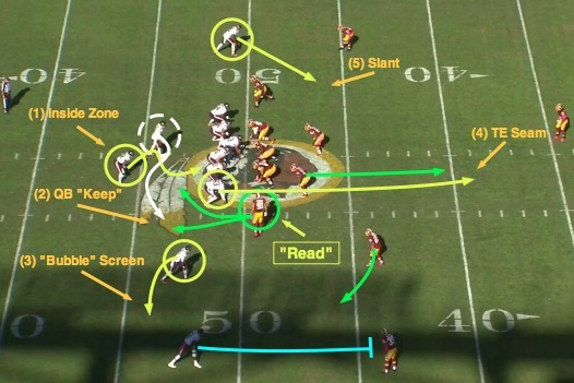 NFL 101: Breaking Down the Basics of Packaged Plays