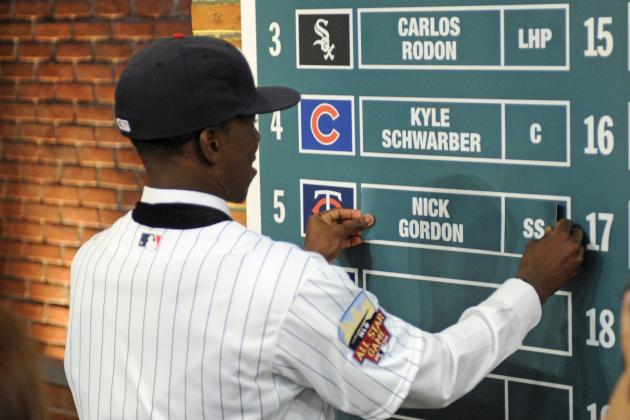 MLB Draft 2014: Table of Team-by-Team Results and Grades for Rounds 1-3