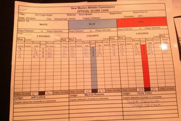 Official Scorecard for Sanchez-Pearson