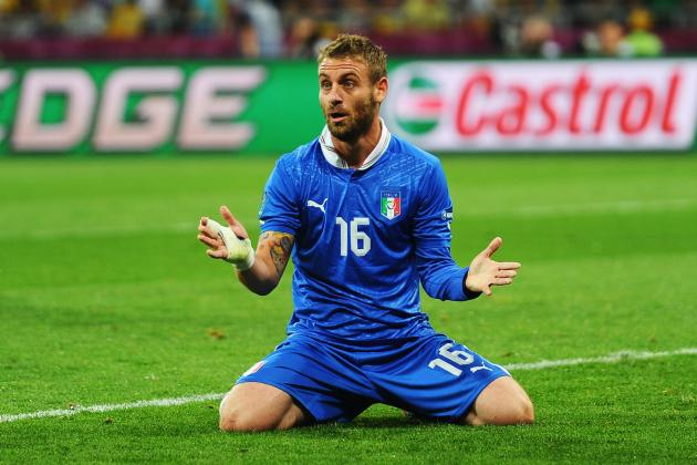 Italy's Key Weapon and Achilles' Heel at 2014 World Cup