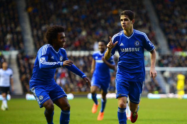 Oscar vs. Willian: Who Is the Better Option for Brazil?