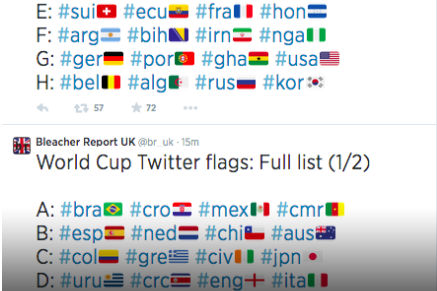 Twitter Releases World Cup 2014 'Hashflags' to Show Your Support for Teams