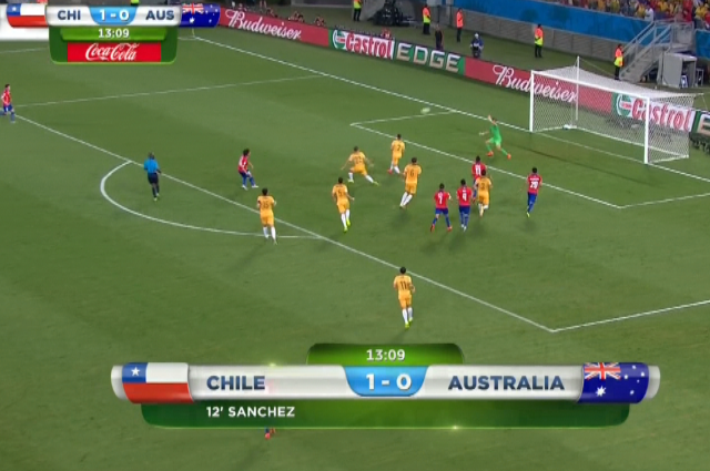 Chile vs. Australia: Goals and Highlights from World Cup Group B Match