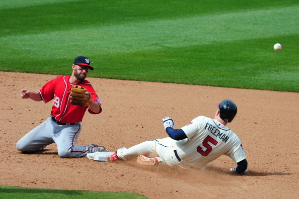 Atlanta Braves at Washington Nationals Live Blog: Instant Analysis and Reaction