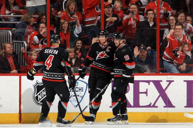 Carolina Hurricanes 2014-2015 Schedule Preview and Analysis