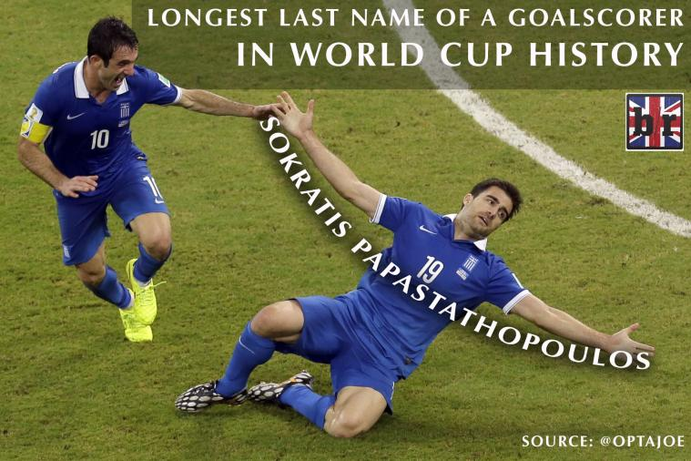 Sokratis Papastathopoulos Breaks Unlikely World Cup Name Record in Greece Loss