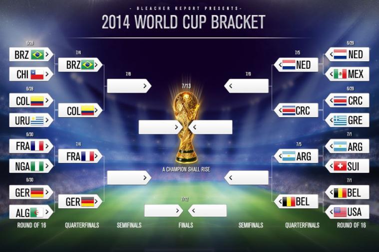 Así se jugarán los cuartos de final en Brasil 2014
