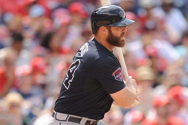 Fantasy Now: Evan Gattis
