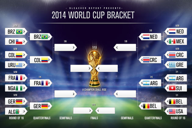 World Cup Bracket 2014: Latest Odds, Predictions and Quarter-Final Schedule