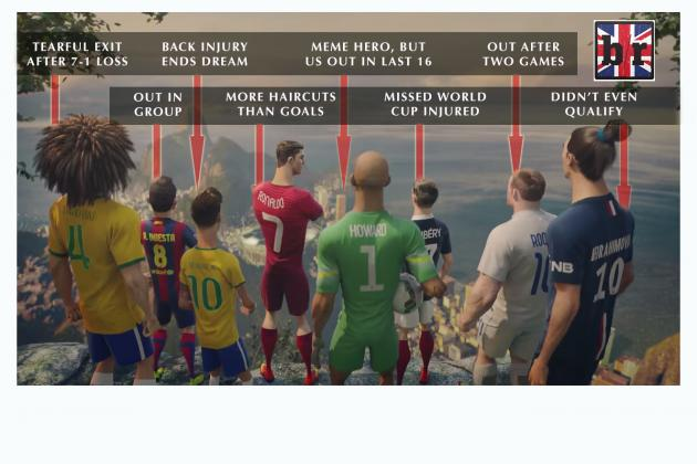 Stars of Nike's 2014 World Cup Advert Had a Pretty Tough Tournament