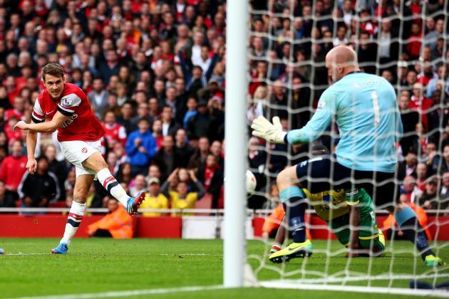 David Ospina, John Ruddy, Keylor Navas and What Arsenal Need in a Goalkeeper