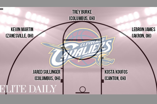What NBA Rosters Would Look Like If They Played Where They Grew Up