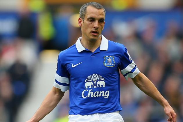 Everton Can Improve and Aim for the Champions League, Says Leon Osman