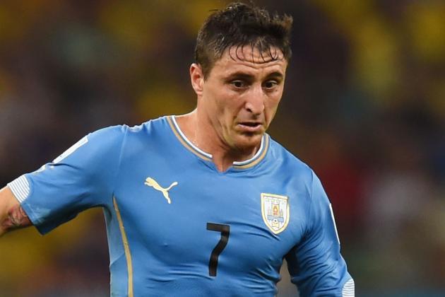 Sunderland Make Enquiry for Cristian Rodriguez