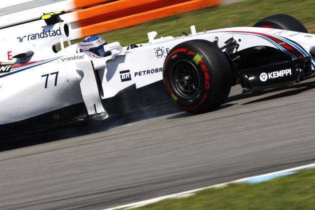 Formula 1 Data Analysis: Is Williams Improving Relative to Mercedes?