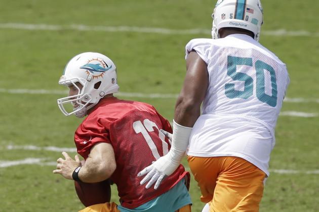 How the Miami Dolphins Are Faring in Preseason NFL Power Rankings