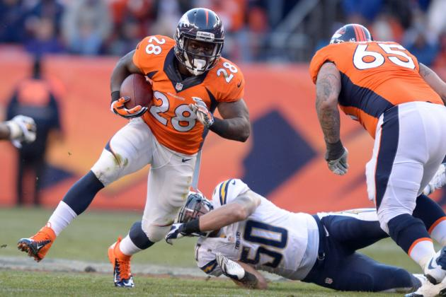 Fantasy Football 2014: Breakout Candidates You Must Target on Draft Day