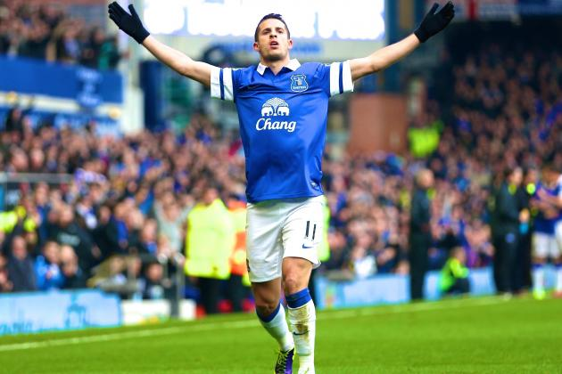 Why Kevin Mirallas Is Set for a Huge Year with Everton