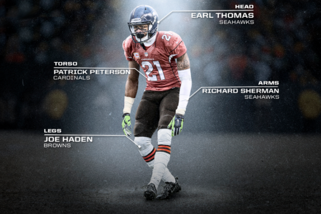 Building the Perfect NFL Defensive Back