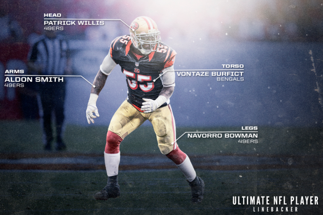 Building the Perfect NFL Linebacker