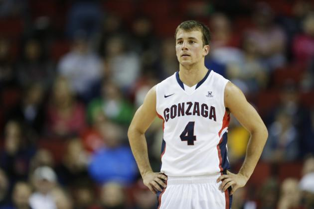 Gonzaga Basketball: Kevin Pangos Preseason Profile and Predictions