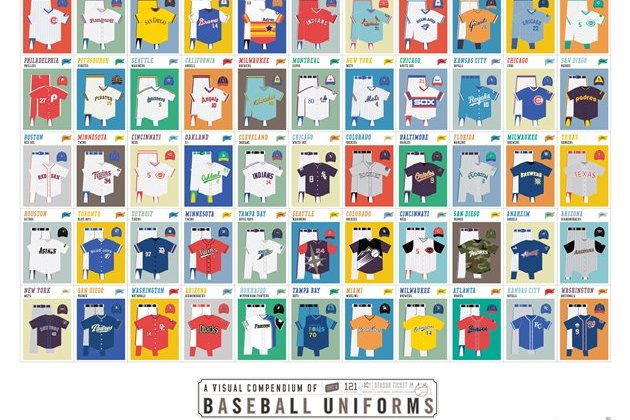 Visual Compendium of Baseball Jerseys Shows off 121 Uniforms